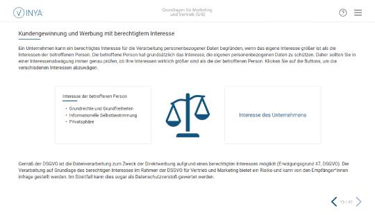 Grundlagenkapitel zum Datenschutz im Marketing und Vertrieb