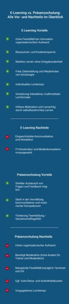 E-Learning vs. Präsenzschulung: Überblick Vor- und Nachteile mobil