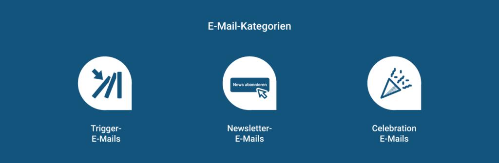 Übersicht über verschiedene Kategorien von E-Mails im E-Mail-Marketing.