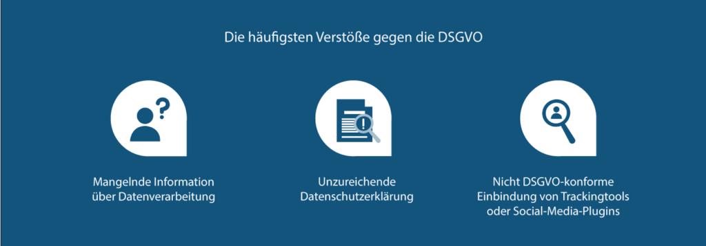 Häufigste Verstöße gegen die DSGVO auf Websites