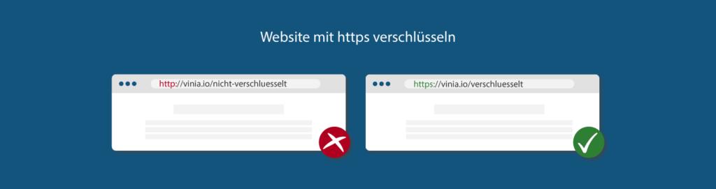 DSGVO konforme Website Verschlüsselung mit https
