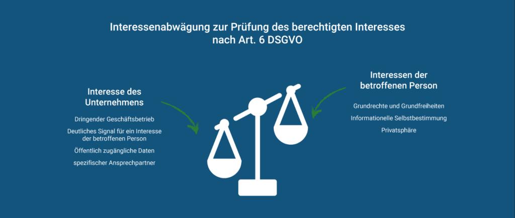 Interessenabwägung nach DSGVO bei Kaltakquise: Berechtigtes Interesse prüfen