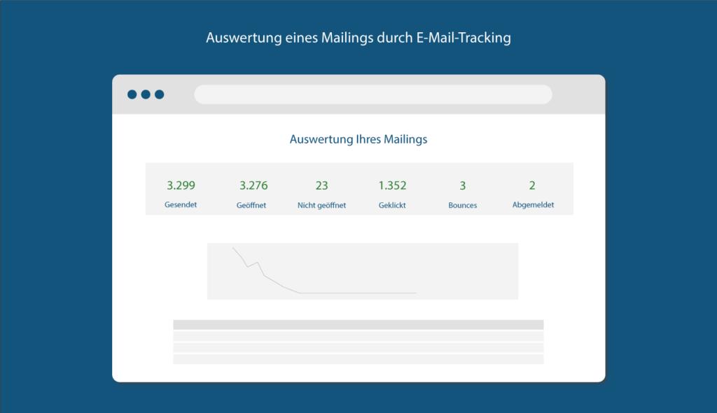 Mailing und Nutzerverhalten auswerten mit E-Mail-Tracking DSGVO