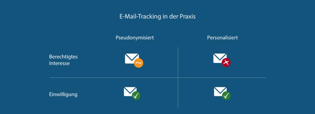 Rechtmaessigkeit von E-Mail-Tracking DSGVO in der Praxis