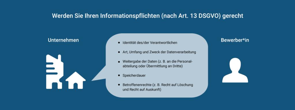 Informationspflichten nach Art. 13 DSGVO