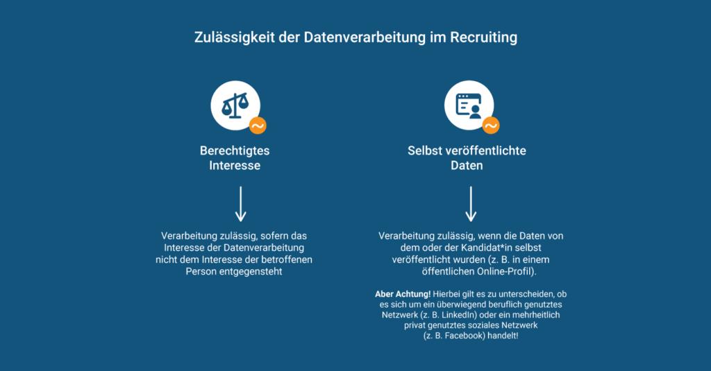 Infografik Datenverarbeitung im Recruiting